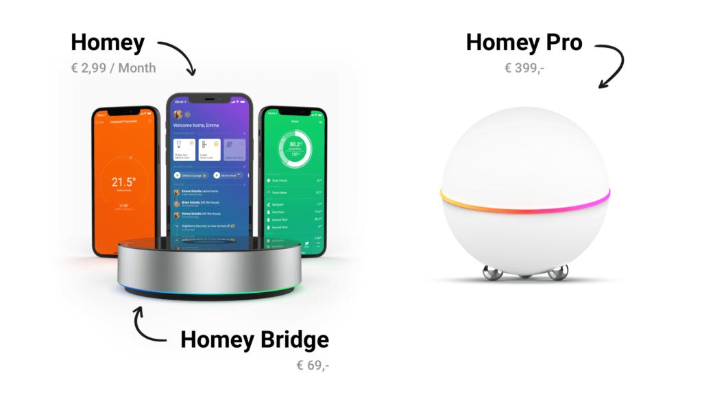 Homey Bridge & Homey